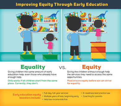 Falling Into Achievement Gap >> Close Gaps By 5